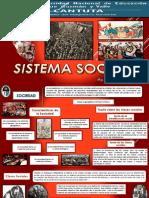 Sistema de La Sociedad