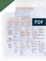 Mapa Conceptual Plataformas