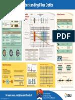 Understanding-Fiber-Optics-po-fop-tm-ae.pdf