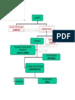 Lipidos_8073.pdf