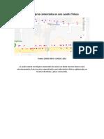 Análisis Giros Comerciales en Una Cuadra Toluca