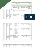 6.1.1.4 Rencana Perbaikan Kinerja,Tnd Lnjt - Copy