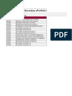 mteach secondary eportfolio inventory