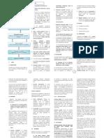 5ta Practica - Proceso economico.doc