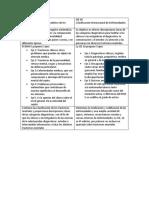 Diferencias DSM 5 y CIE 10