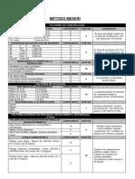 Metodo Messeri Control Numerico - Copia