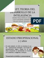 Piaget Teoria Del Desarrollo de La Inteligencia Copia