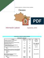 Oaxaca en el contexto laboral