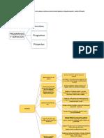 Planes y Modelos de Salud Vigentes