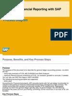 K94_BNK90_Process_Overview_EN_XX.pptx