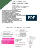 Resumen Planeacion Urbana Df