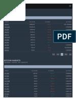 Bittrex Com Home Markets