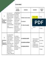 MATRIZ DE OPERACIONALIZACIÓN DE UNA VARIABLE.docx