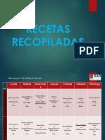 RECETAS RECOPILADAS