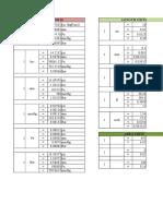 PDES2 Unit Conversion