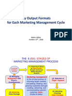 Outputs at Each Mktg Mngmt Stage