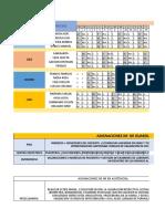 Didistribucionstribucion de Internos Mayo 2018
