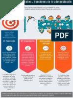 fases del proceso administrativo.pptx