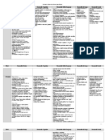 Int Temprana Escala-Guia de Desarrollo Para Padres-Todas Las Columnas