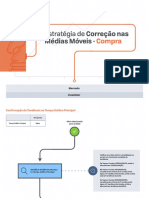estrategia-correcao-mme-compra.pdf