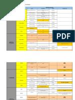 Cuarta Copia de Control Sectoriales g 12 y 3 (2)