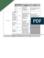 Rubrik PB DTT 4044 Praktikal 1