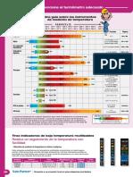 Temperatura_Etiquetas.pdf
