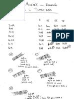 Acordes y tonalidad.pdf