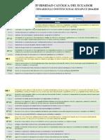Plan Estrategico Puce 2014 2018
