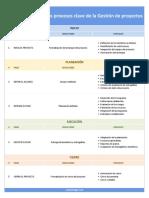 GESTION-DE-PROYECTOS-AGPE-Procesos-Clave-20170710.pdf