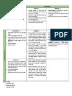 267218522-Alhue-Paisaje-de-conservacion-FODA.docx