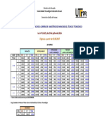 04 Tabela de Remuneração dos Professores EBTT - Vigência 01 Ago 2017.pdf