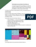 Exportacion e Importaciones Del Pais