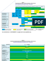 Esquema de Inmunizacion 2015-2016
