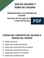 EVOLUCIÓN DEL CONCEPTO DE LA CALIDAD A TRAVÉS DEL TIEMPO