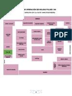 Manual-de-Operación-de-Molino-Pulvex-200.doc
