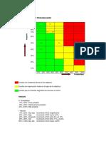 08. Analisis Cualitativo Del Proyecto (Matriz) PDF