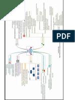 edoc.site_cobit-5-mapa-mental.pdf