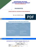 Unidad Didáctica 2 - Materiales_PTT