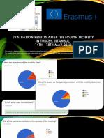 evaluation results after tk