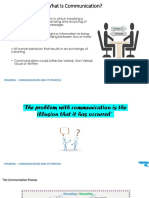 Communication and Its Process_Summary