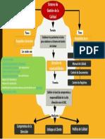Sistema de Gestión de la Calidad.pptx