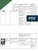 ENFOQUES ANTROPOLOGIA.docx