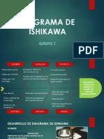 Diagrama de Ishikawa Grupo 1