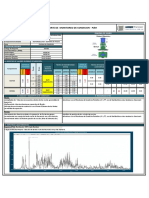 AD006 - Reporte de Analisis Vibracional -630-PP-064 -09!05!2016 -Reporte de Seguimiento