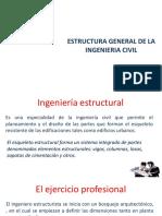 ingenieria civil , introducciom