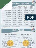 Budget 2018-19 Hindi