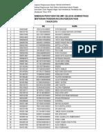 Hasil Seleksi Adm CPNS Kemdikbud 2018