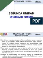 MECANICA DE FLUIDOS 2da UNIDAD.pptx