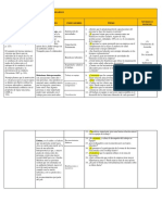 MATRÍZ DE OPERACIONALIZACIÓN DE LAS VARIABLES segunda variable.docx